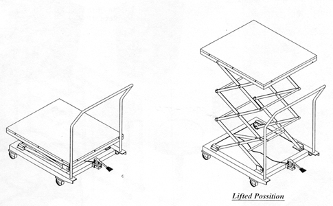 Hydraulic Scissor Lift Foot Operated